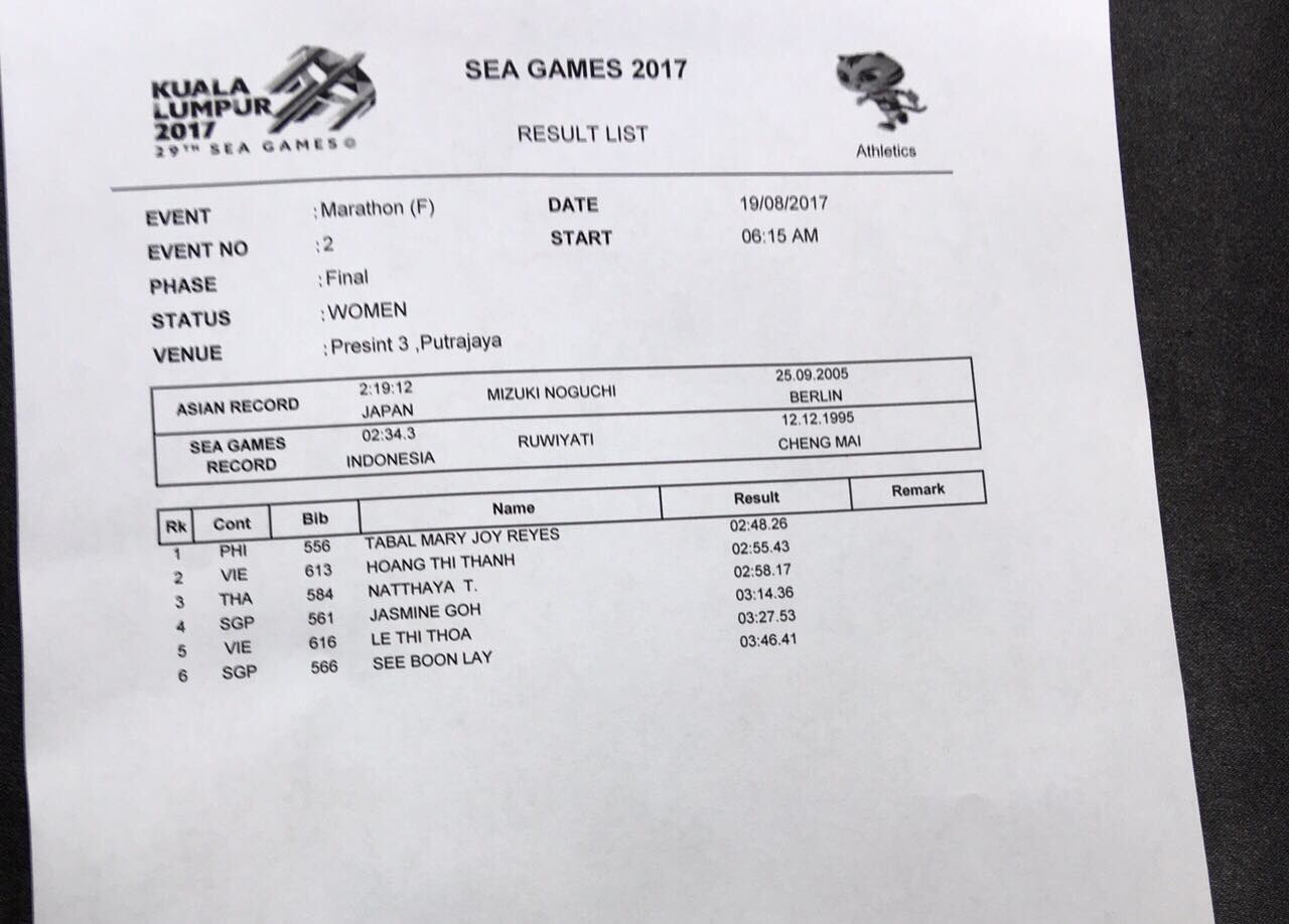 Mary Joy Tabal grabs 1st gold medal in 2017 SEA games official time