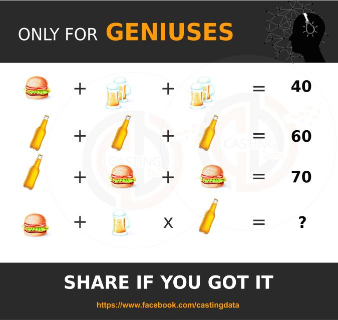 Math Puzzle about Burger and Drinks with glasses: Third Logic